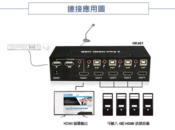 HK401 4口 4K HDMI KVM-��克�L